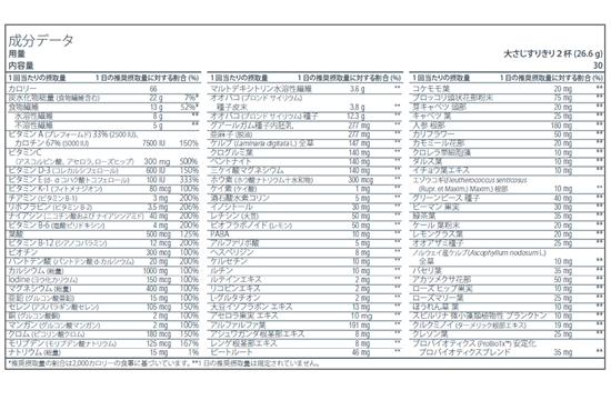 デイリーバイオベーシックス成分表