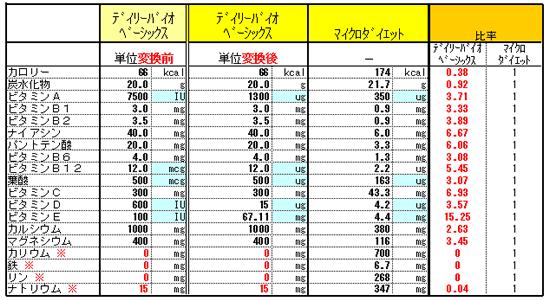 hikaku-data
