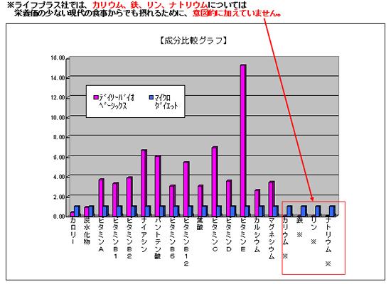 hikaku-graph
