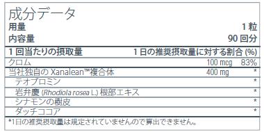 スレンダーリン【成分データ】